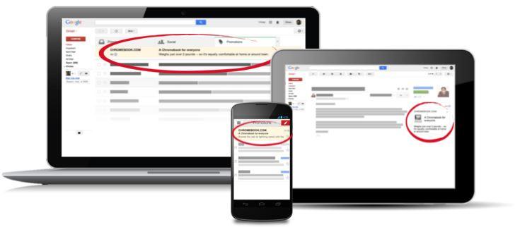 Gmail Native Ads