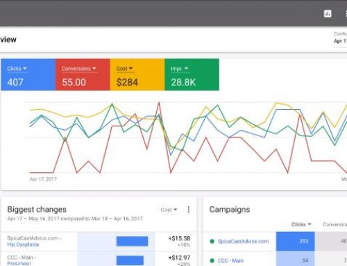 Nouvelle interface AdWords : Quels avantages ?
