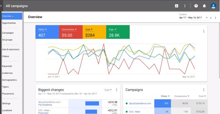 nouvelle interface adwords