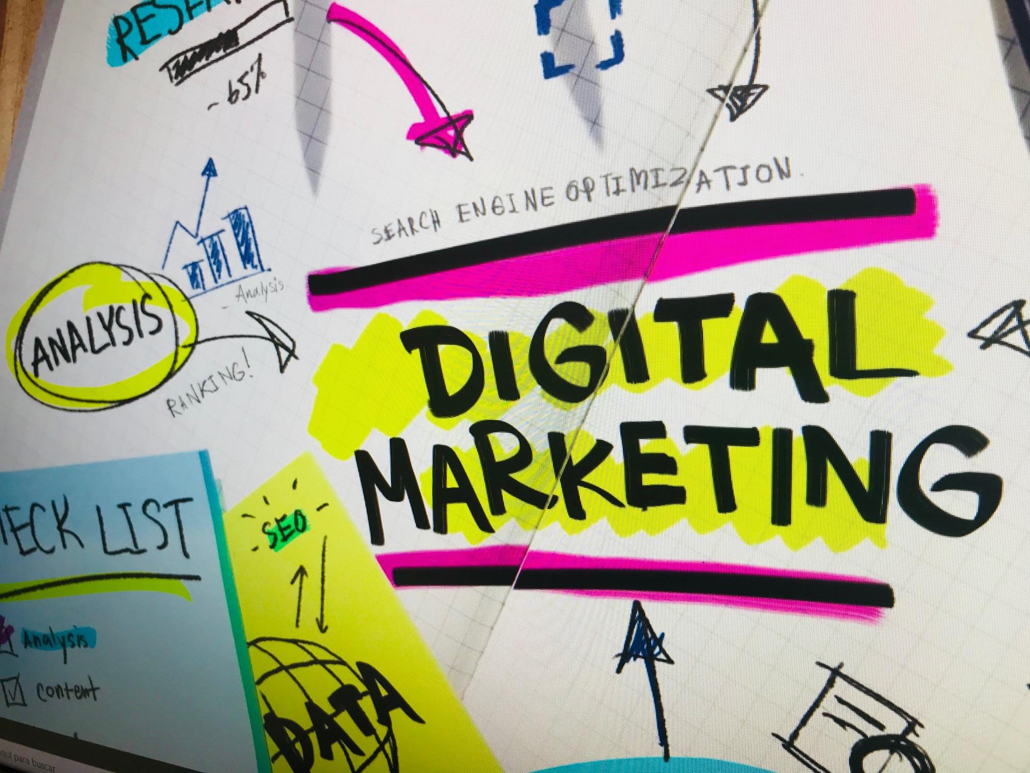 Agence Marketing Digital c'est Quoi
